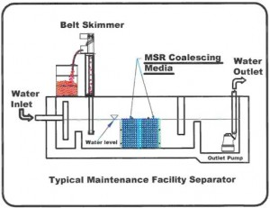typical maintenance facility separator